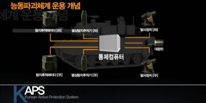 K2 Black Panther Tank KAPS (Korean Active Protection System) Image 2