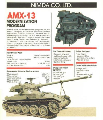 NIMDA AMX-13-75 Light Tank Modernization Program