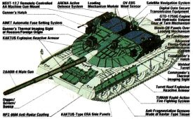 Object 640 Black Eagle Tank Image 7