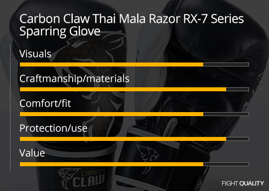 Carbon Claw Thai Mala Razor RX-7 Series Leather Sparring Glove Review