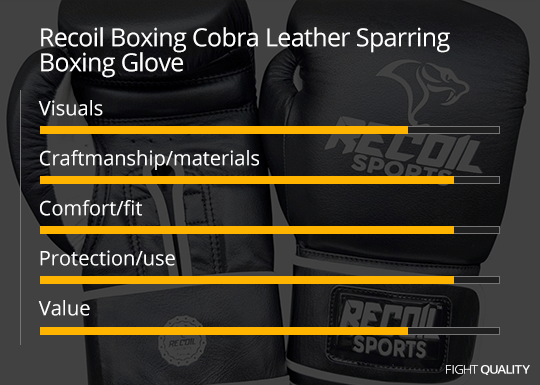 Recoil Boxing Cobra Sparring Boxing Glove Review