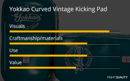 Yokkao Curved Vintage Kicking Pad Review