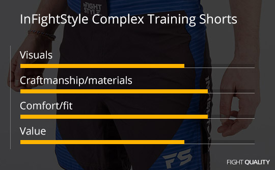 InFightStyle Complex Training Shorts Review