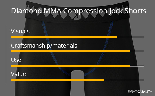 Diamond MMA Compression Jock Shorts Review