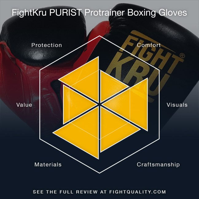 FightKru PURIST Protrainer Boxing Gloves (14oz) Review