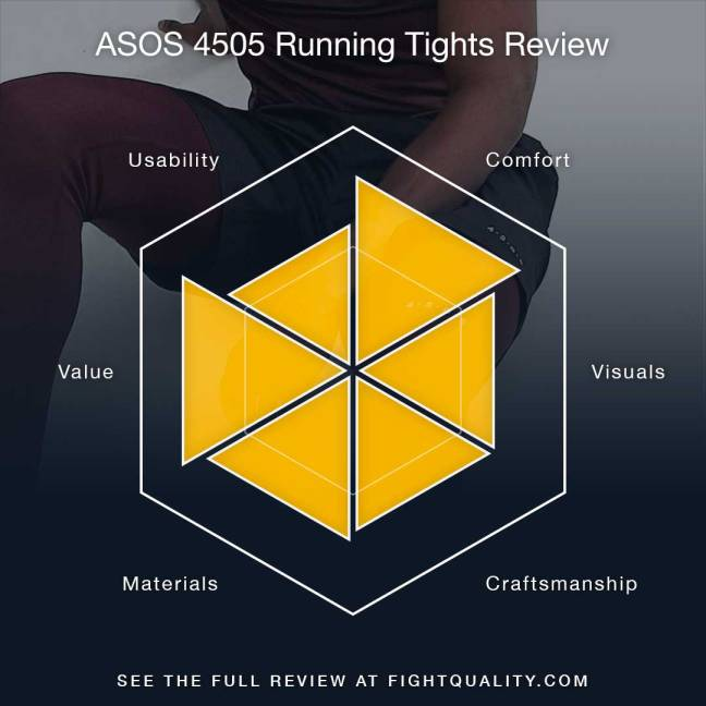 ASOS 4505 Running Tights Review