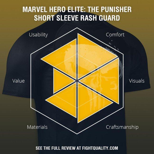 Marvel The Punisher Long Sleeve Rash Guard Men Women Hayabusa Rash Guard
