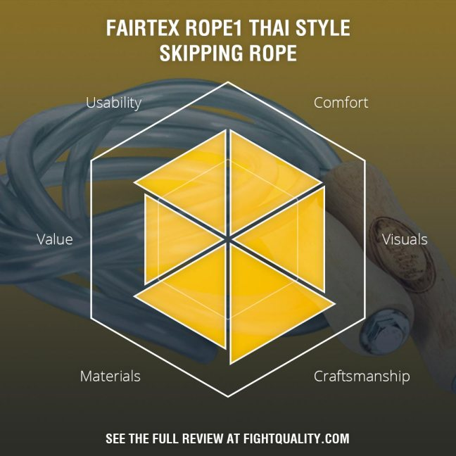 Fairtex ROPE1 Thai Style Skipping Rope Review