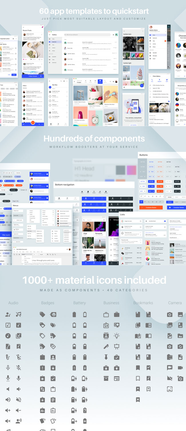 Material Design System for Figma Highlights