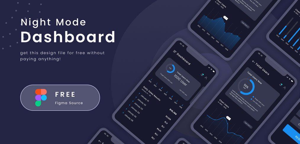 Night Dashboard mobile template