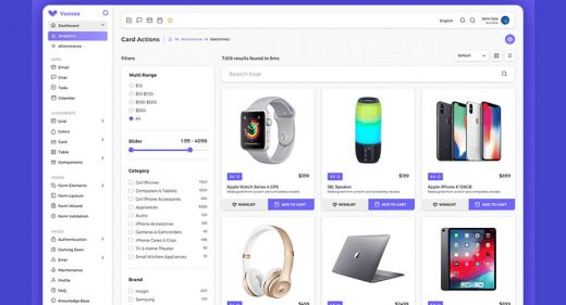 Admin Ecommerce Figma Template