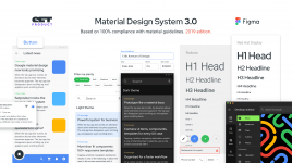 Material Design System 3 Figma