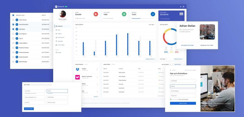 Free Figma dashboard template & admin