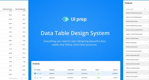 Data table Figma design system