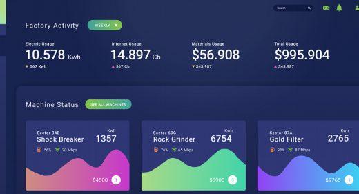 Free Figma dashboard templates