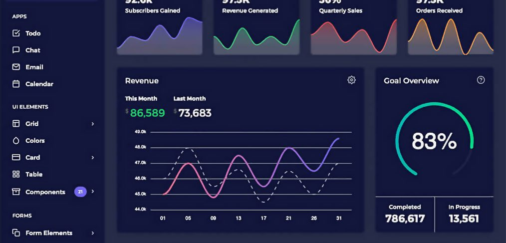 VueJS and Figma admin dashboard