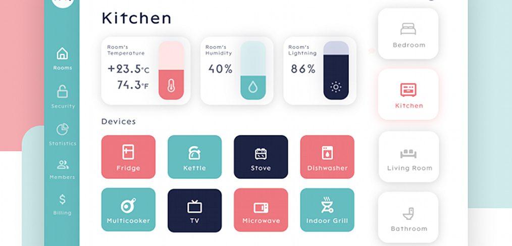 Smart home Figma dashboard