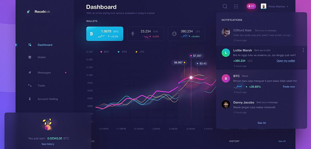 Free Figma crypto dark dashboard