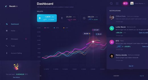 Free Figma crypto dark dashboard