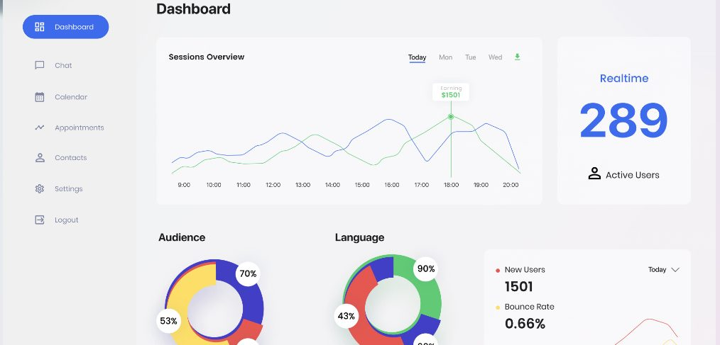 Figma web traffic dashboard freebie