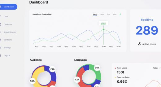 Figma web traffic dashboard freebie