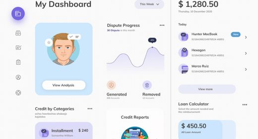Finance dashboard Figma concept