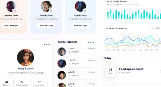 Team dashboard Figma template