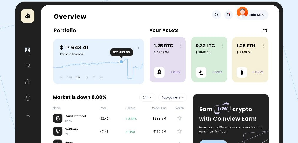 Figma Crypto wallet template
