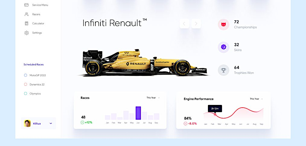 Car racing Figma dashboard template