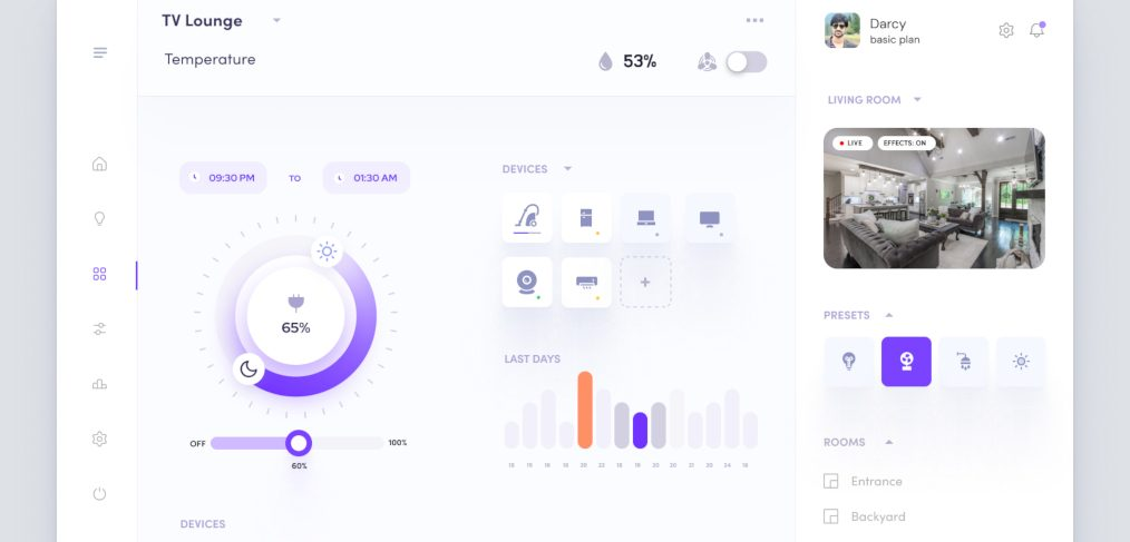 Smart home Figma dashboard template