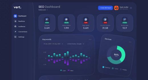 Figma SEO dashboard template