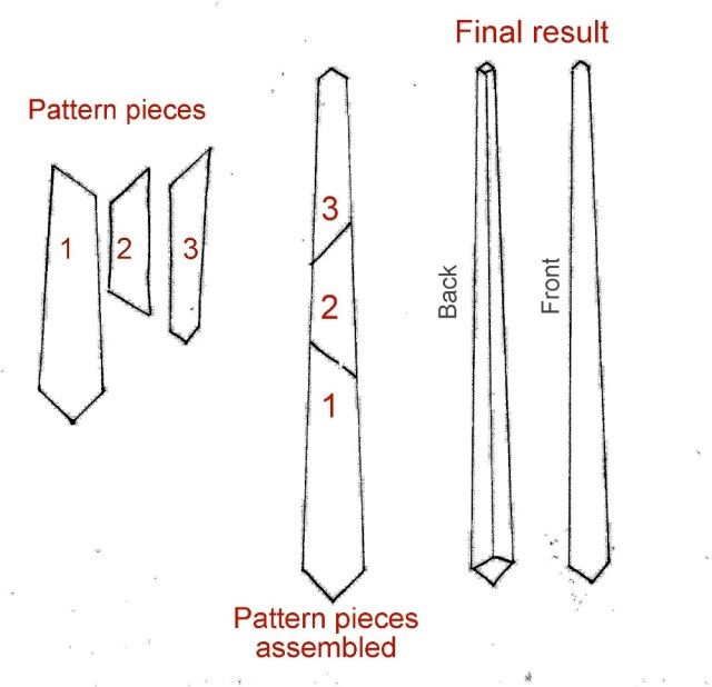 How To Make A Sewing Pattern How To Make A Tie