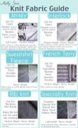 Sewing Fabric Types Understanding Knit Fabrics Fabric Types Sewing Pinterest