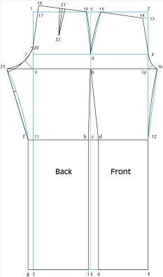 Shorts Sewing Pattern How To Draft A Basic Pant Pattern Patterns Sewing Patterns