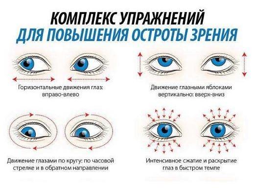 masszázs a látásélesség javítása érdekében
