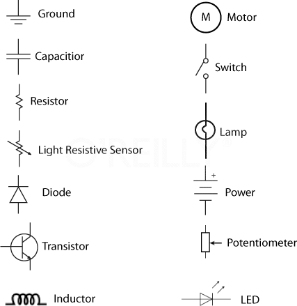 Schematic Wiring Diagram Symbols Electrical Wiring Diagram Symbols
