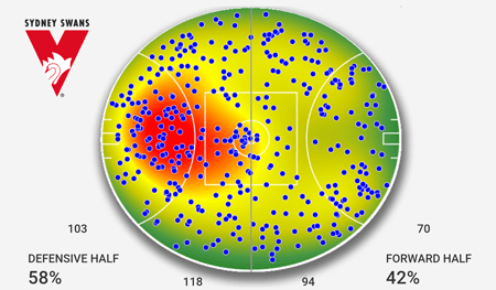 Swans all possession heatmap R15