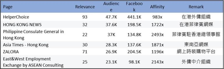 facebook audience insight 3