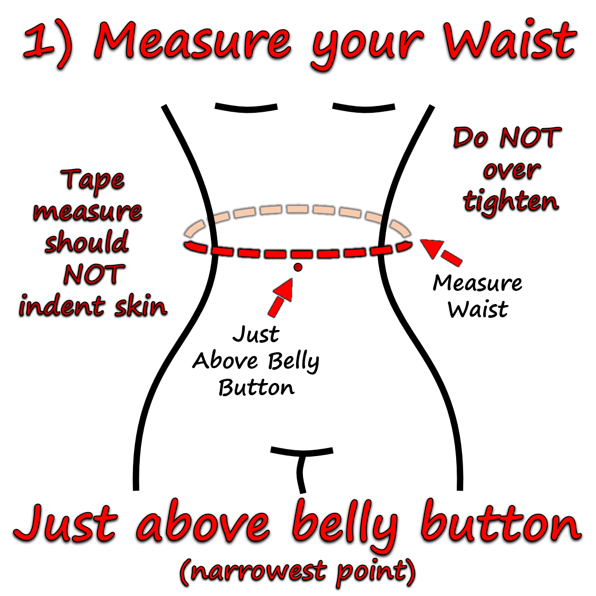 how to measure 1