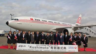 Photo of Kushimoto'nun 120 Yıllık Hikayesi
