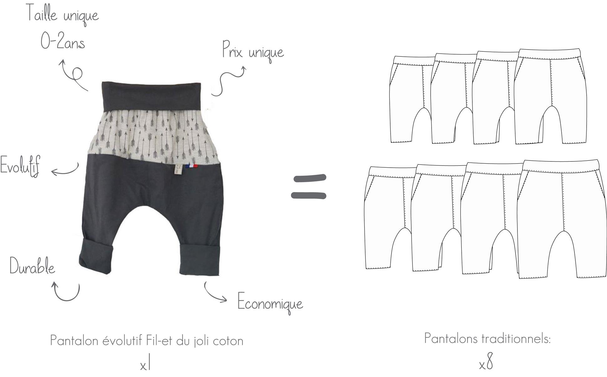 concept pantalon evolutif