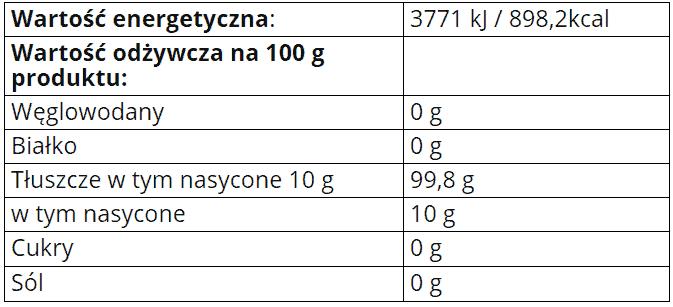 olej konopny zimnotłoczony 250ml składniki odżywcze