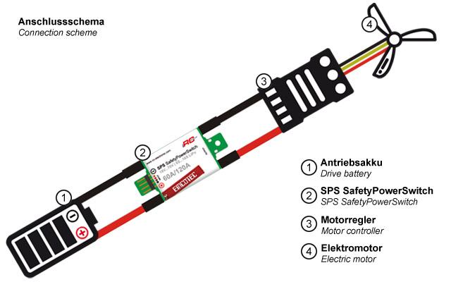 Emcotec Safety Power Switch SPS 70V 100/200A