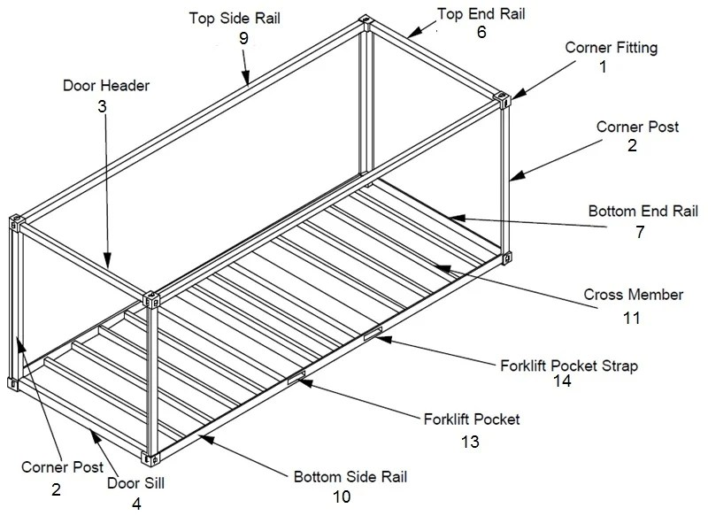 Structural Components Shipping Container
