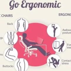 Ergonomic Chair Là Gì Inflatable Bondage La Gi D Ergo Vietnam
