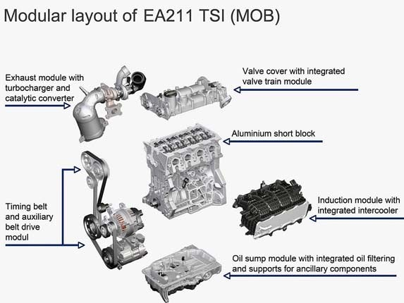 Vw 1 8 Tsi Engine Diagram VW-1 0 Engine ~ Elsavadorla