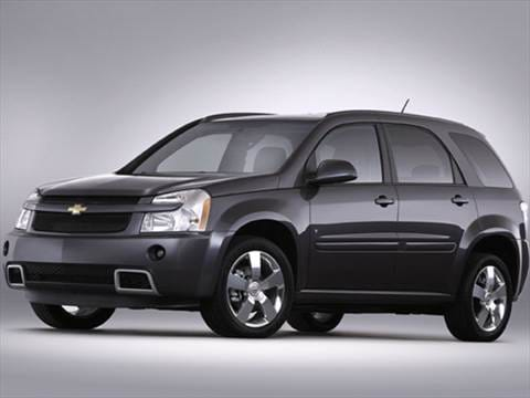 2005 chevy equinox suspension diagram nordyne electric furnace wiring 2009 chevrolet pricing ratings reviews kelley blue book