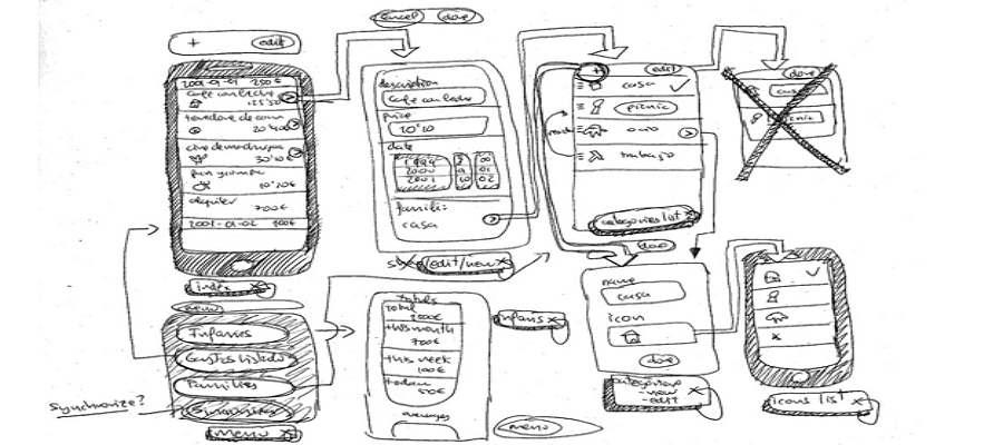 UI/UX design basics: What is a wireframe of a website
