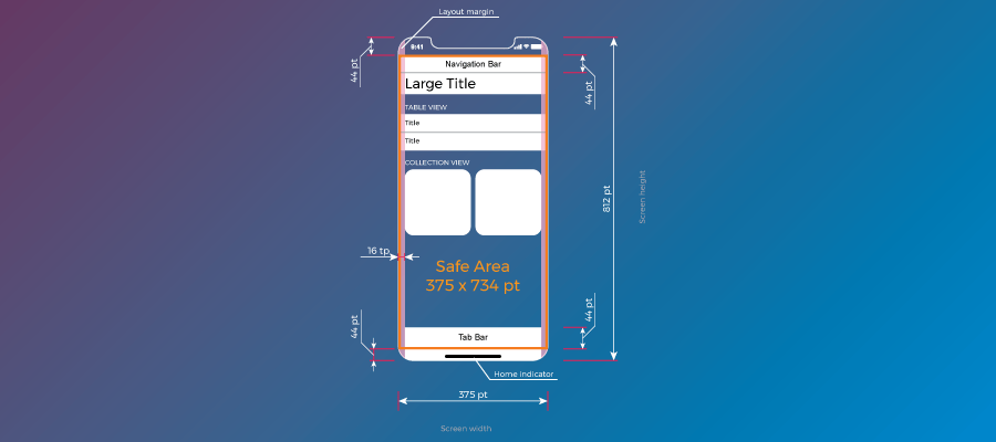 Iphone X Notch Wallpaper App Designing For Iphone X 9 Tips To Create A Great Looking
