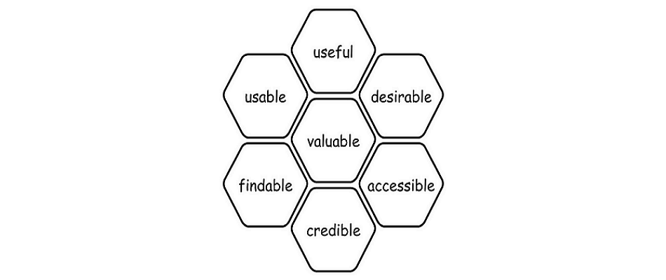 Beginner's Guide to What is Usability and Usability Testing